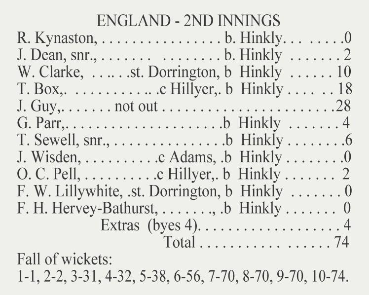 Ten wickets